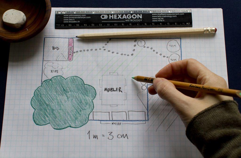 Et hagekart gir deg oversikt og hjelper deg å planlegge hagen fremover. Hagekartet tegner du selv, vi viser deg hvordan du gjør det - trinn for trinn!