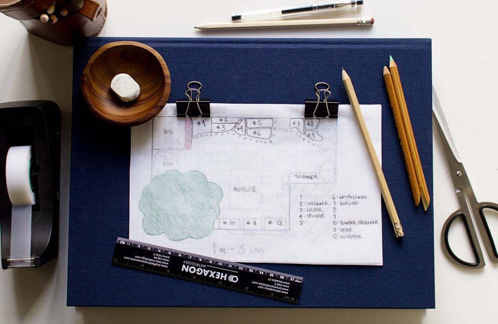 Planlegg hagen og få bedre oversikt ved hjelp av hjemmelaget kart.